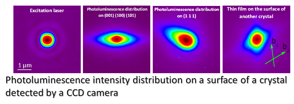 Lehigh University Physics - Photoluminescense intensity distribution on a surface of a crystal detected by a CCD camera